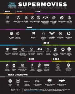 Movies Superheroes